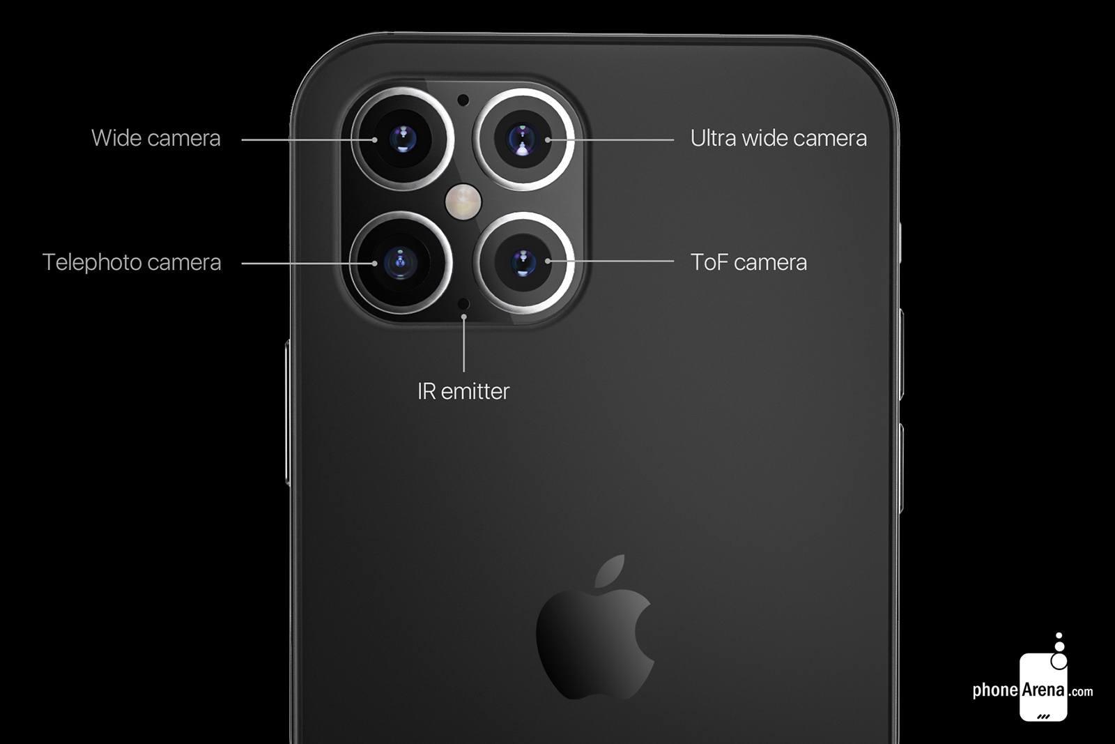 iPhone 12 concept camera